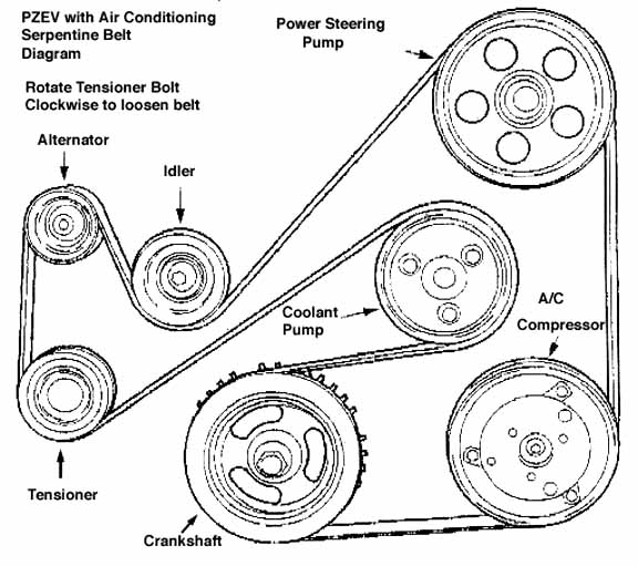 Serpentine_belt_diagrams on 2002 Ford Taurus Serpentine Belt Diagram