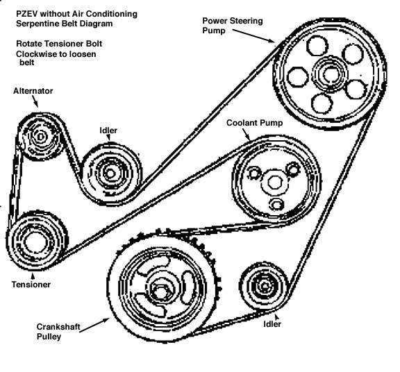 Ford 6 7 Sel Engine Serpentine Belt Diagram on 2007 ford five hundred engine diagram
